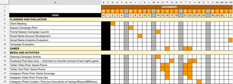 Using Google Sheets to Develop and Track Media Campaigns